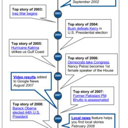 Happy Birthday: Firefox, Android, Google News