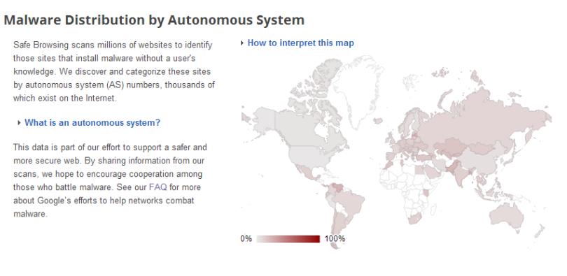 Google Malware Map