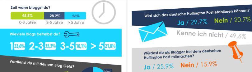 rankseller infografik_blogger