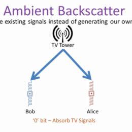 """Projekt """"Ambient Backscatter"""": Uni Washington will WLAN- und TV-Signale als Energiequelle für das """"Internet of Things"""" nutzen"""