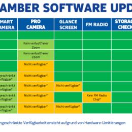 Endlich! Das Amber-Update für Lumia-Smartphones kommt nächste Woche