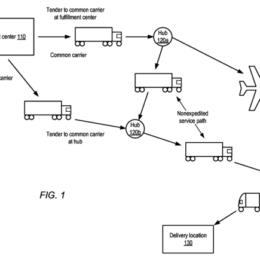 Sci-Fi-Shopping: Amazon will Pakete verschicken, bevor sie bestellt wurden
