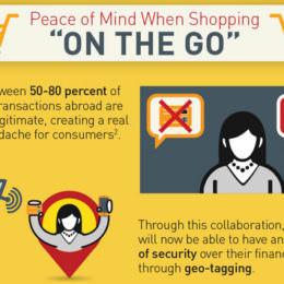 MasterCard-Pilotprojekt: Standorterfassung per App gegen Kreditkarten-Missbrauch im Ausland