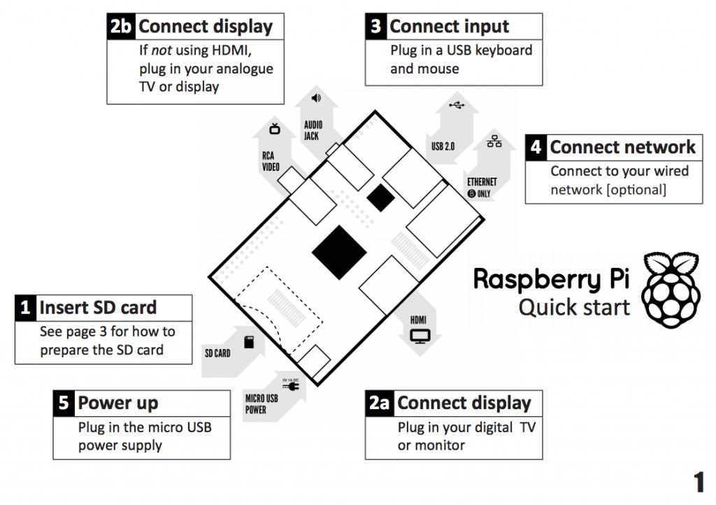 raspberry pi im selbstversuch  mit raspbmc f u00fcr 50 euro zum