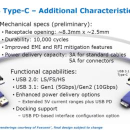 IDF China 2014: Neue Details zum USB-3.1-Typ-C