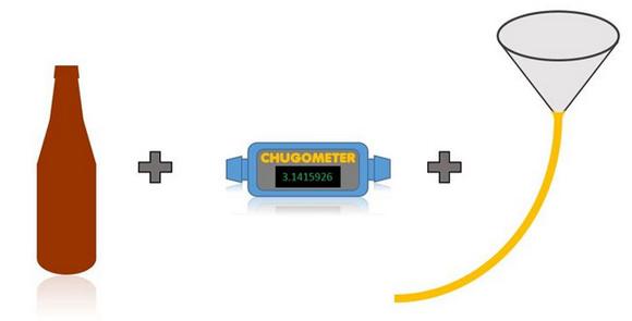 chugometer