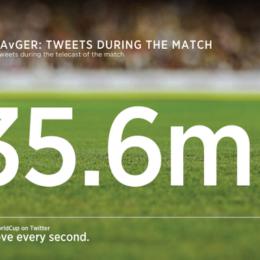 #BRAGER: Twitter und ZDF brechen Rekorde