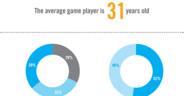 gamer-demographics