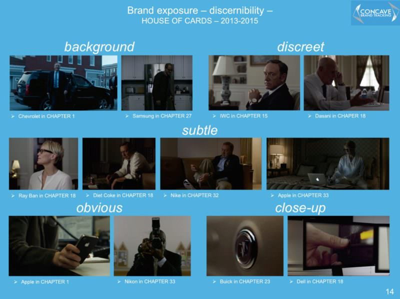 brand-exposure-visibility