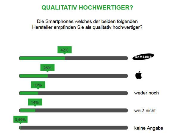 samsung iphone kaufen deutschland