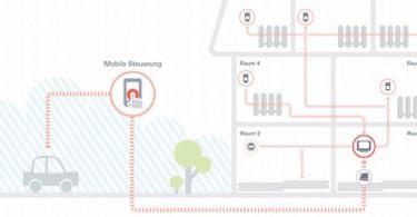 zone-diagram-desktop