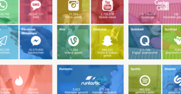 Infografik Apps in Echtzeit