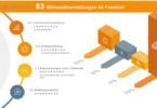 Detektei-Frankfurt-Erfolgreiche-Ermittlungen-2015