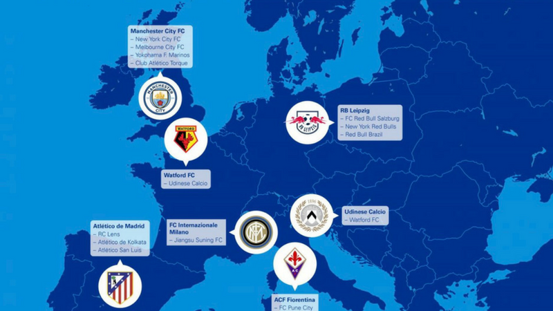 Red Bull & Co.: Multi-Club Ownership im europäischen Profifußball