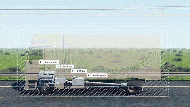Truck auf dem E-Highway (Grafik: Siemens)