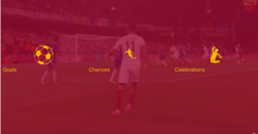 AS Rom: Individuelle Highlight-Clips für Fans