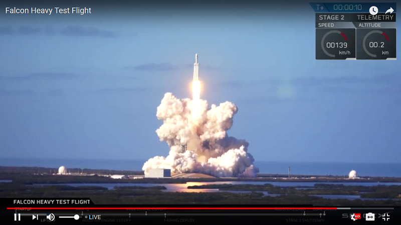 Falcon Heavy fliegt SpaceX