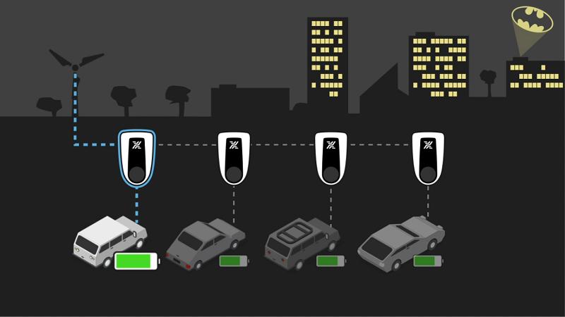 ChargeX modulares Laden Elektroautos