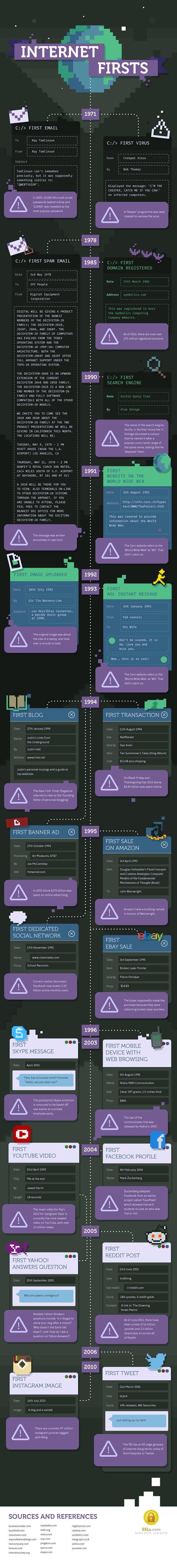 Internet, Geschichte, Email, Virus, Geschichte des Internets