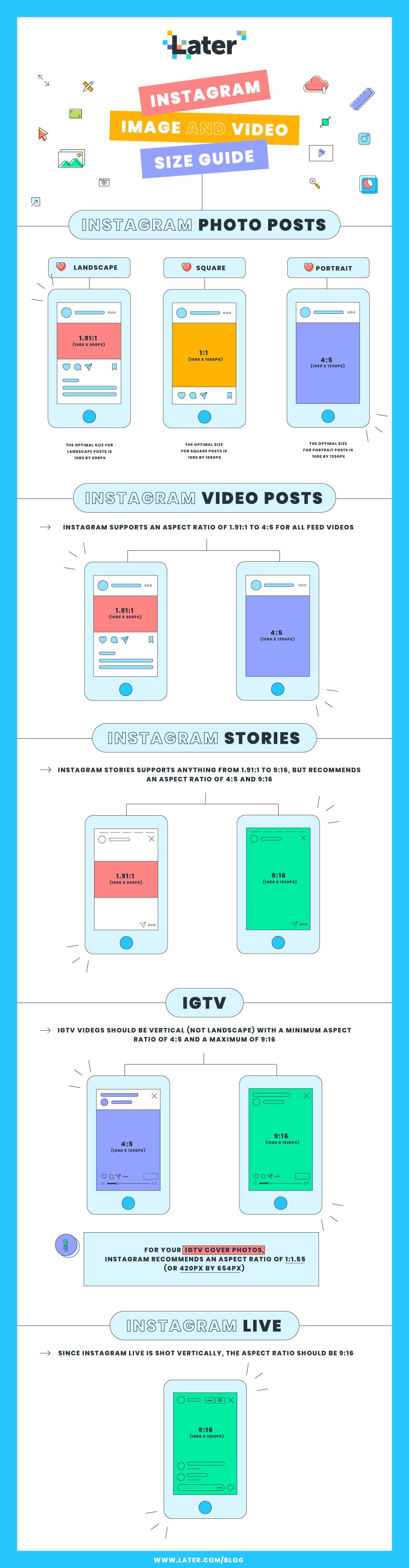 Instagram, Instagram Größe, Instagram-Formate, Instagram Video, Instagram Seitenverhältnis, Instagram Pixel