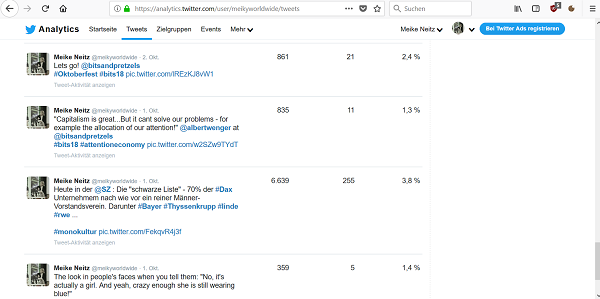 Twitter, Einstellungen, Twitter Analytics, mehr Twitter-Follower, mehr Follower auf Twitter