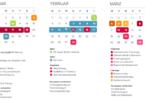 Newsletter Planung Kampagnenplanung