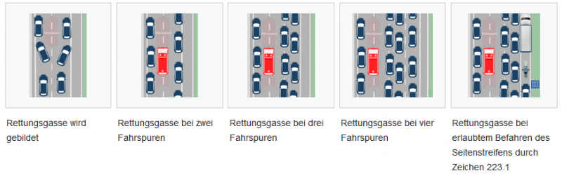 Grafik von Rettungsgassen in Deutschland