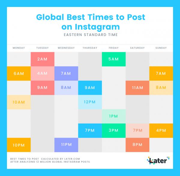 Instagram, Instagram Explore,