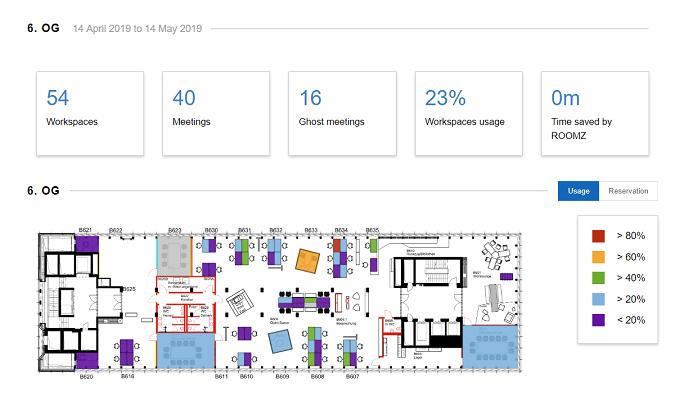 Roomz, Gebäude-Management, Raumplanung