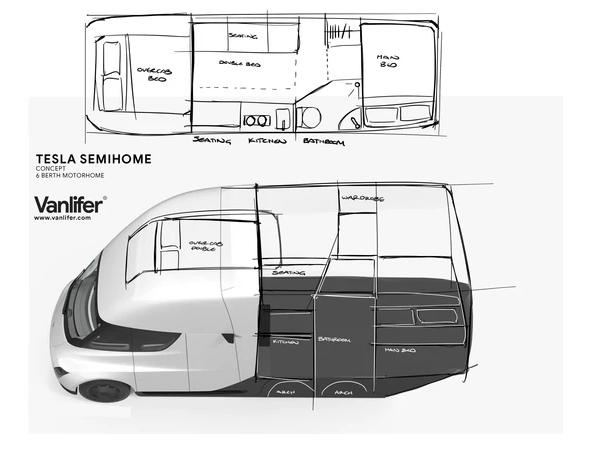 Tesla Semi, Wohnmobil elektrisch, Vanlifer