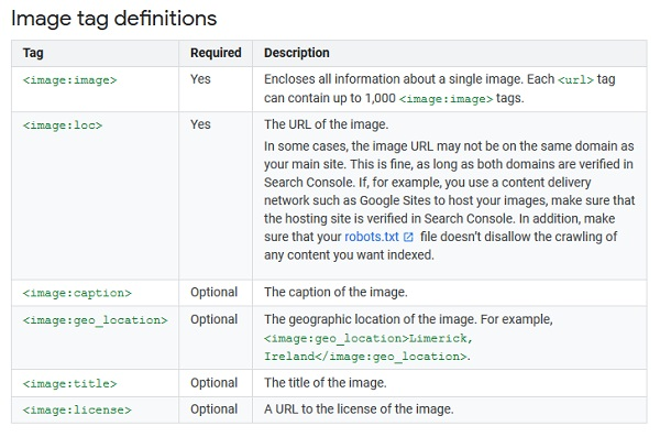 Bilder-Sitemap, Bilder-SEO, Bilder SEO, Image Tag Definitions