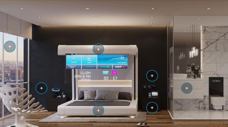 Guesline, Hotel der Zukunft, KI, smartes Hotel