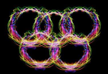 Olympia, Olympische Spiele, Olympische Ringe, Olympia 2020, Fuckorona