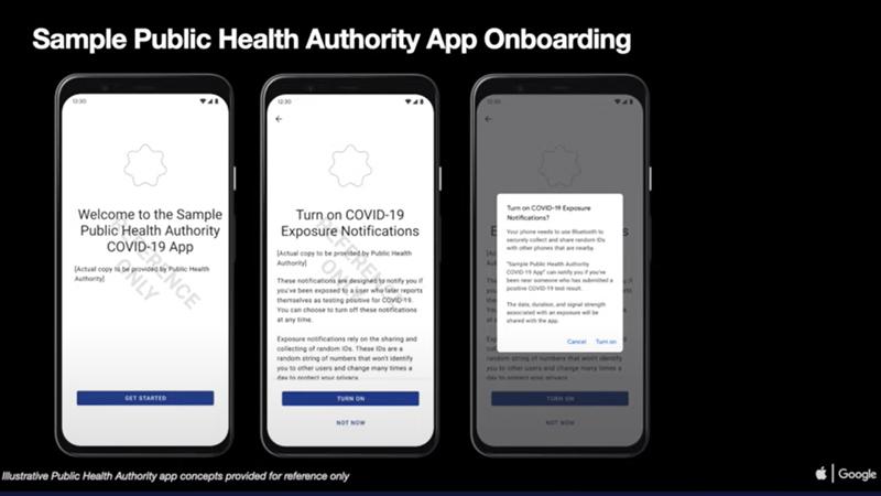 Corona-App, Corona, Apple, Google, Tracing App