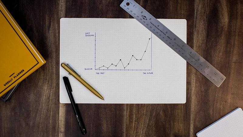 Grafik, Chart, Entwicklung, Tabelle, Facebook-Werbung