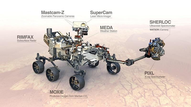 Perseverence Mars Rover, Technologie, Raumfahrt, Nasa