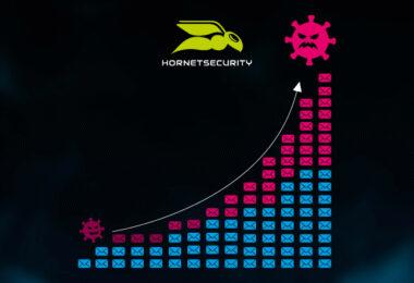 Cyberbedrohungen 2020 Hornetsecurity