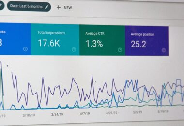 Google Analytics, Google Core Update Dezember 2020