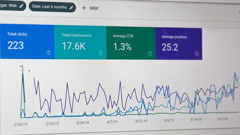 Google Analytics, Google Core Update Dezember 2020