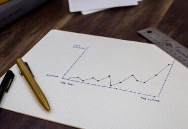 Graph, Entwicklung, Kurve, Diagramm, Facebook-Werbeanzeigen 2020