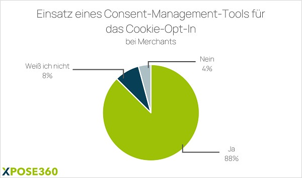 Consent Management, Consent-Management-Lösung, CMP, Consent Management Tool