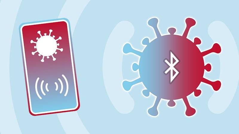 Corona-App, Corona-Tracing, Corona Kontaktverfolgung