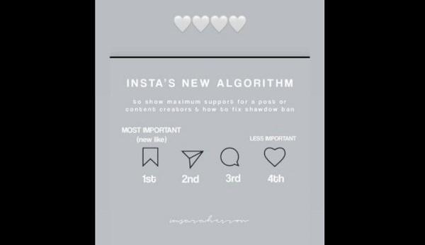 Instagram Algorithmus 2021