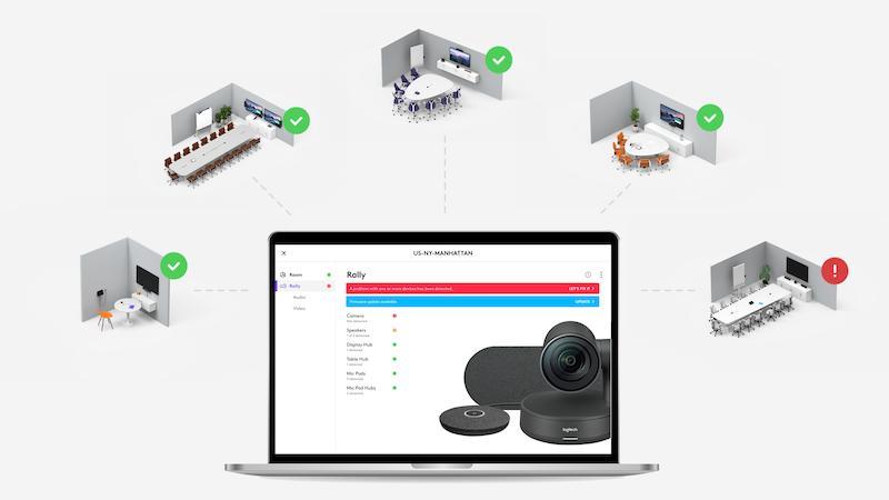 Logitech Sync Management von Videokonferenzgeräten