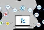 Synesty Markplatzanbindung Programmieren