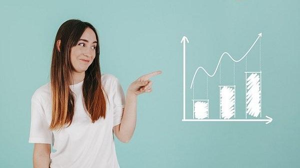 Skala, Grafik, Graph, Ergebnisse, ergebnisorientiert, erfolgreiche Manager