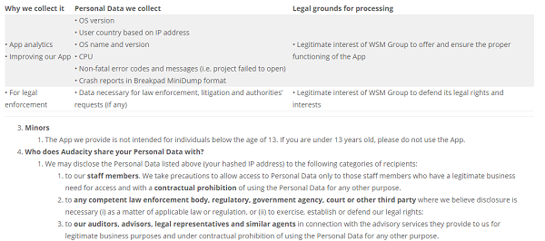 AGB Audacity, Spyware, Datenschutz