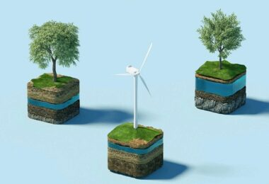 Windrad, Nachhaltigkeit, Green Future, grüne Job-Skills, grüne Fähigkeiten im Beruf