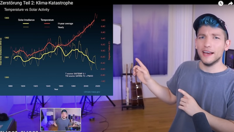 Zerstörung Teil 2, YouTube, Rezo, Klimapolitik