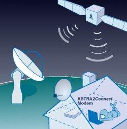 Neues von SES Astra: Hybridfernsehen mit Telekom, Satelliten-DSL ohne Schüssel